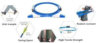 ruggedized fiber optic cable armored cables