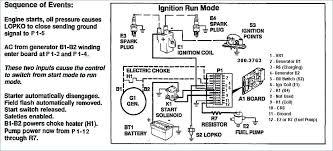 onan generator engine diagram wiring diagram user wiring diagram onan 4500 generator besides onan generator wiring onan generator engine diagram
