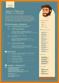 Graphic Resume Templates Gorgeous Cv Templates Graphic Designgraphic Designers Resume Templates For