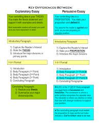 explanatory essay informative explanatory writing ppt view larger explanatory essay quotes quotesgram