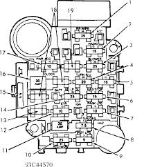 fuses & circuit breakers 1984 1991 jeep cherokee (xj 1991 Jeep Cherokee Wiring Diagram fig 1 fuse panel identification courtesy of american motors corp 1992 jeep cherokee wiring diagram