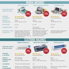 Digital Cutter Comparison Chart Die Cutting Machines And More