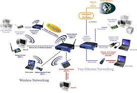 wireless diagram wireless image wiring diagram wireless router network diagram wireless auto wiring diagram on wireless diagram
