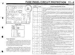 97 f250 fuse panel diagram auto electrical wiring diagram 97 f350 diesel engine diagram schematic diagram