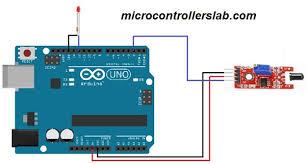 flame sensor interfacing arduino for fire detection