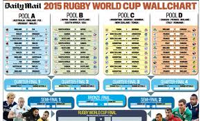 Rugby World Cup Fixtures 2015 Download Our Ultimate Guide