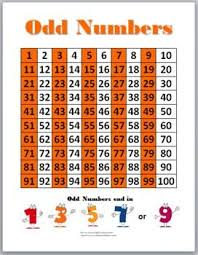 Odd And Even Chart Odd And Even Number Charts And Student Worksheets Even