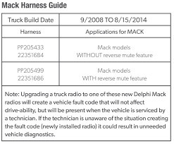 delphi mack branded heavy duty am fm mp3 wma wb cd front usb mack harness guide