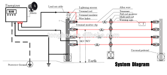 electric fence wiring diagram & in other words you attach the electric fence diagram circuit at Electric Fence Wiring Diagram