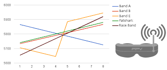 Fpv Frequency Chart Rc World