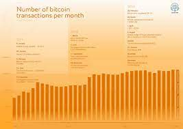Stay up to date with the latest bitcoin (btc) price charts for today, 7 days, 1 month, 6 months, 1 year and all time price charts. Bitcoin History Price Since 2009 To 2019 Btc Charts Bitcoinwiki