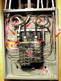 220 240 wiring diagram instructions dannychesnut com Circuit Breaker Box Wiring Diagram breaker panel anatomy circuit breaker box 30 amp wiring diagram