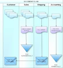 cross function flow chart visio flow chart templates fresh double headed cross functional