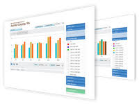 Rbi Smart Charts Training Smartcharts
