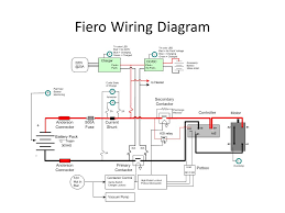 fiero wiring diagram fiero image wiring diagram pontiac fiero wiring diagram pontiac get image about wiring on fiero wiring diagram
