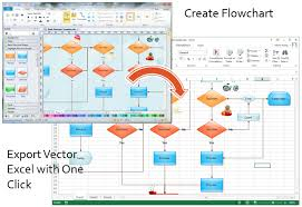 Where To Create Flow Chart Make Great Looking Flowcharts In Excel