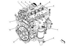 gmc terrain wiring diagram discover your wiring saturn 2 ecotec engine parts diagram