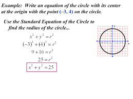 example write an equation of the circle with its center at the origin with the