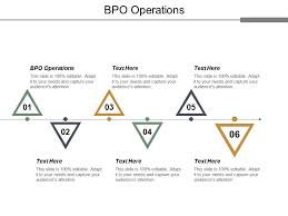 Bpo Operations Ppt Powerpoint Presentation Pictures Example