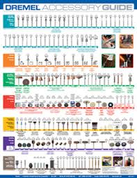 Dremel Speed Chart Printable Drimmel Bit Chart Here Is All Theinformation You