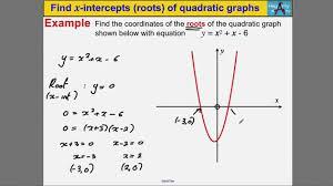 14 elegant graphing equations in slope intercept form worksheet t