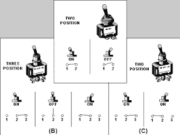 position toggle switch wiring diagram wiring diagram and 3 position toggle switch wiring diagram wellnessarticles