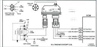 gm tpi wiring diagram wiring diagram fascinating chevy tpi wiring schematic wiring diagram centre 350 tpi injection wiring harness wiring diagram mega