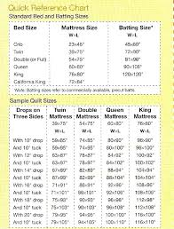 quilt sizes for beds. Queen Size Blanket Measurements Bed Linen Quilt Sizes Baby King Single Dimensions Cm For Beds