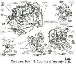 2007 chrysler pacifica 3 8 engine diagram wiring diagram meta 3 8 chrysler engine motor mount diagram wiring diagrams bib 2007 chrysler pacifica 3 8 engine diagram