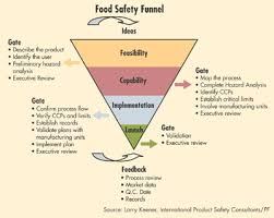 Haccp Plan Template Haccp Plan What Is It And Why Its Important Kombucha Brewers