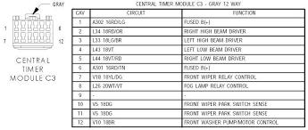 1995 sportster tach wiring diagram 1995 automotive wiring diagrams description ctmc3 sportster tach wiring diagram