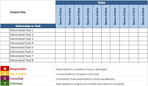 Raci Chart Xls Organise Your Content Team With Clear Roles And Responsibilities