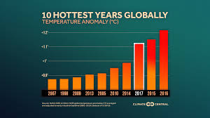 Extreme Temperature Diary January 20 2018 Topic Enso