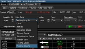 Trailing Stop On Quote Awesome Stop Limit Order Your Way To Massive Profits
