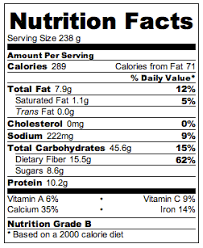 vegan chocolate peppermint cookie pancakes nutrition candy cane hershey kisses nutrition facts png 252x307 nutrition information