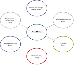 and marketing essay petsmart and marketing essay