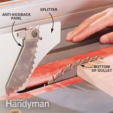 table saw in use. how to use a table saw: ripping boards safely saw in