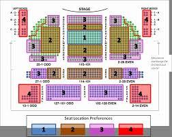 Ppac Seating Chart Oconnorhomesinc Com Fascinating Att Pac Seating Chart