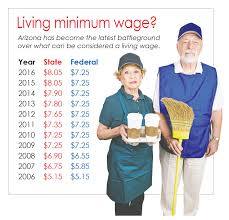 Arizona Minimum Wage Chart Arizona Prepares For Wage Vote The Daily Courier
