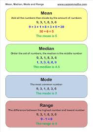 best statistics help ideas statistics range gcse statistics worksheets
