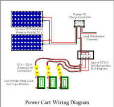 wiring diagram for solar panels wiring wiring diagrams