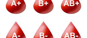 blood type t debunked