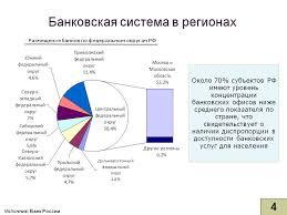 Реферат Банковская система РФ ru Банк рефератов  Банковская система в россии реферат 2017