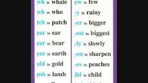 Abeka Phonics Chart 10 Abeka Basic Phonics Chart 10