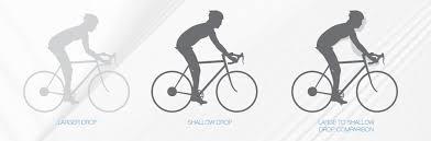 Tech How To Choose The Correct Road Bike Handlebar Size
