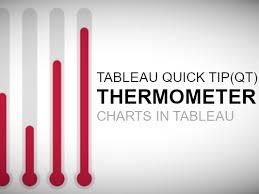 Coxcomb Chart Tableau Workbook Coxcomb Charts