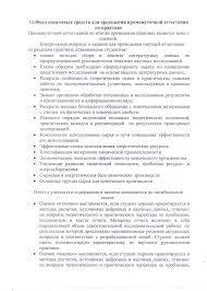 вопросы по отчету практики