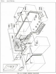 Ezgo wiring diagram golf cart vintagegolfcartparts ez go gas 1987 1996 1991 electric 950