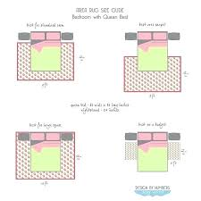 bedroom size for queen bed size of bed regarding dimensions standard