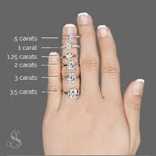 1 carat diamond size buying the right engagement ring for her abby sparks jewelry